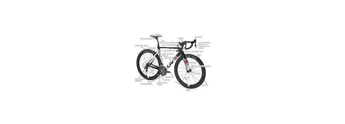 Composants du vélo